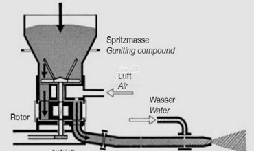 gunite machine.jpg